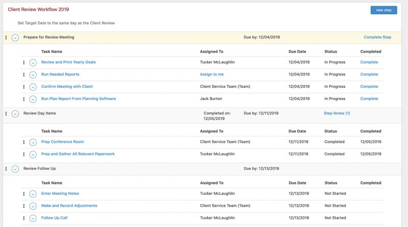 Redtail CRM workflow screenshot